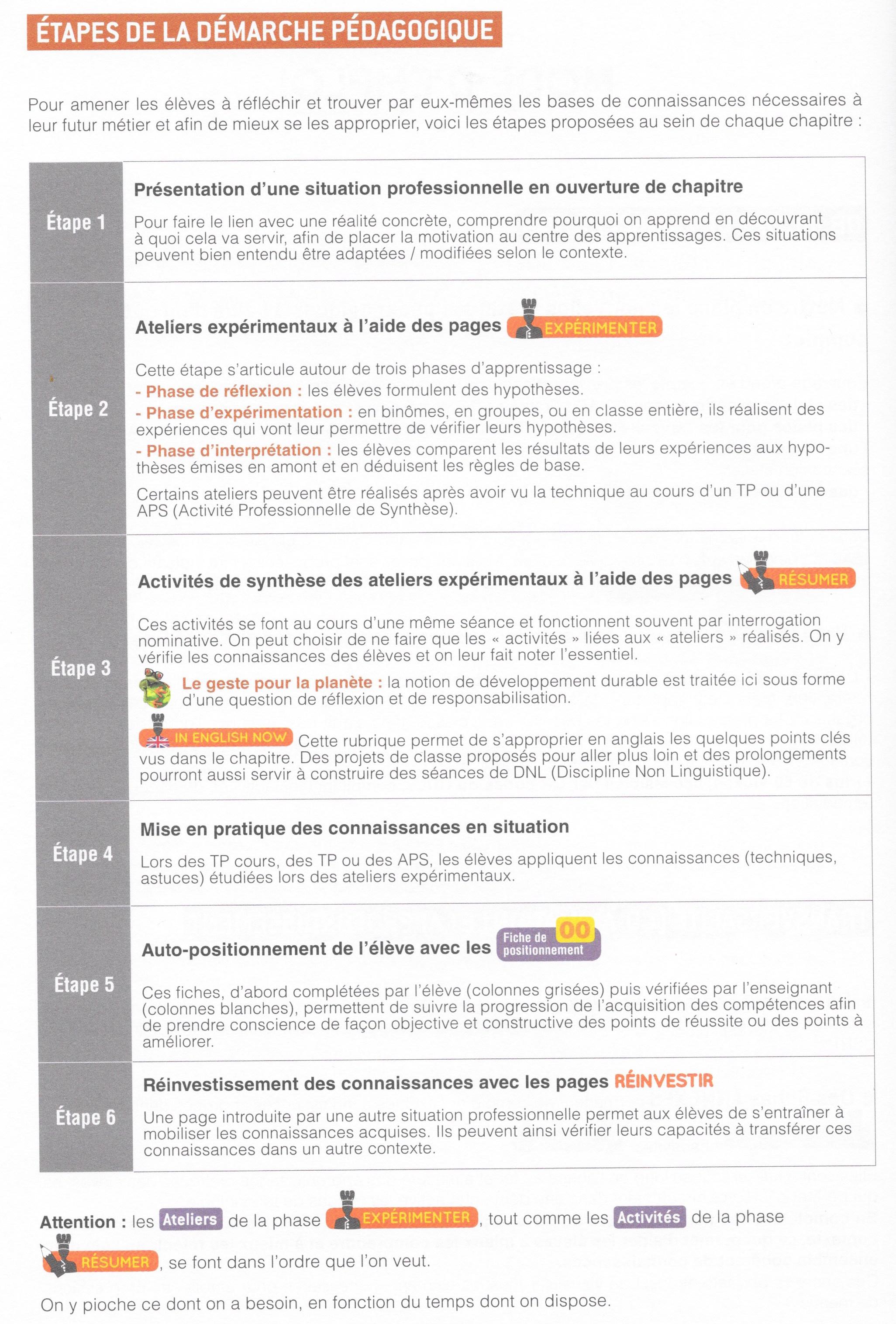 Special Apprentissage En Cuisine Restauration Plan Iqdiplomcom - Fiche bilan de competences bac pro cuisine