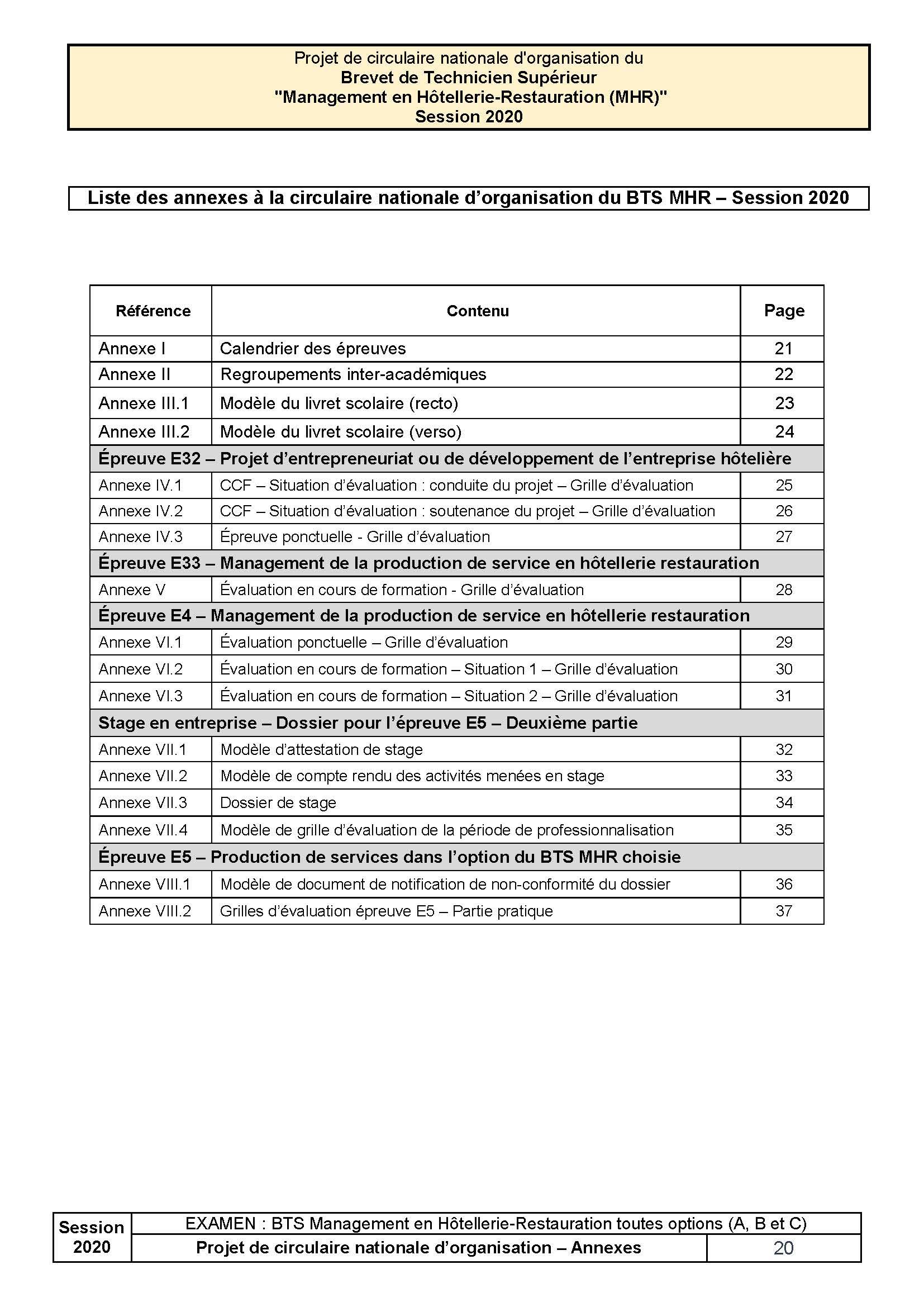 Bts Mhr Sujets Zero Projet De Circulaire Et Documents D
